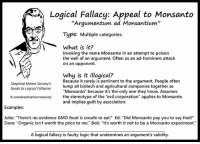 """Depending on how it is used, this can actually be several fallacies. But it gets used so often it deserves its own place on the list. http://www.skepticblog.org/2012/11/08/argumentum-ad-monsantium/: """"Argumentum ad Monsanto  .ogical Monsantium''  Type: Multiple categories.  NM) What is it?  invoking the name Monsanto in an attempt to poison  the well of an argument. Often as an ad-hominem attack  on an opponent.  Why is it illogical?  Because it rarely is pertinent to the argument. People often  Skeptical Meme Society's  lump all biotech and agricultural companies together as  Guide to Logical Fallacies  """"Monsanto"""" because it's the only one they know. Assumes  fb.com/skepticalmemesociety the stereotype of the """"evil corporation"""" applies to Monsanto  and implies guilt by association.  Examples:  Julie: """"There's no evidence GMO food is unsafe to eat."""" Ed: """"Did Monsanto pay you to say that?""""  Dave: """"organic isn't worth the price to me."""" Bob: """"It's worth it not to be a Monsanto experiment.  A logical fallacy is faulty logic that undermines an argument's validity. Depending on how it is used, this can actually be several fallacies. But it gets used so often it deserves its own place on the list. http://www.skepticblog.org/2012/11/08/argumentum-ad-monsantium/"""