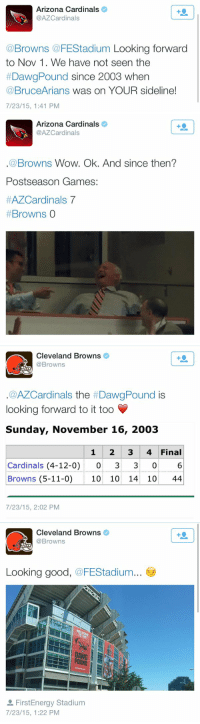 Arizona Cardinals, Cleveland Browns, and Finals: Arizona Cardinals  @AZCardinals  @Browns @FEStadium Looking forward  to Nov 1. We have not seen the  DawgPound since 2003 when  @BruceArians was on YOUR sideline!  7/23/15, 1:41 PM   n Arizona Cardinals  o  @AZCardinals  Browns Wow. Ok. And since then?  Postseason Games  HAZCardinals 7  Browns  0   Cleveland Browns  @Browns  a AZCardinals the DawgPound  is  looking forward to it too V  Sunday, November 16, 2003  1 2 3 4 Final  Cardinals (4-12-0)  0 3 0 6  Browns (5-11-0) 10 10 14 10  44  7/23/15, 2:02 PM   Cleveland Browns  @Browns  Looking good, FEStadium  POUND  FirstEnergy Stadium  7/23/15, 1:22 PM It's only July, but the Browns have already started losing: