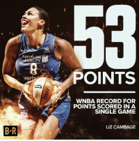 WNBA (Womens National Basketball Association), American, and Game: ARLINGON  AMERICAN  FIDELITY  POINTS  veri  WNBA RECORD FOR  POINTS SCORED IN A  SINGLE GAME  LIZ CAMBAGE  B R Historic performance for Liz Cambage 🔥