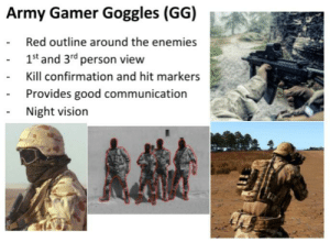 *Shouts GG*: Army Gamer Goggles (GG)  Red outline around the enemies  1st and 3rd person view  Kill confirmation and hit markers  Provides good communication  Night vision *Shouts GG*