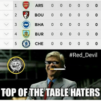 Memes, Troll, and Devil: ARS  0 0 0 0 0 0  2 BOU 0 0 0 0 0 0  3 BHA 0 0 0 0  0 0  BUR  0 0 0 0 0 0  CHE  0 0 0 0 0 0  5 #Red Devil  TROLL  TOP OF THE TABLE HATERS 😂😂