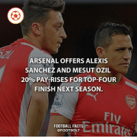 Will they stay or leave? fact football footbolt soccer arsenal ozil alexissanchez germany chile @footbolt: ARSENAL OFFERS ALEXIS  SANCHEZ AND MESUT OZIL  2090 PAY-RISES FOR TOP-FOUR  FINISH NEXT SEASON.  Fl  ly  FOOTBALL FACTS  @FOOTBOLT Will they stay or leave? fact football footbolt soccer arsenal ozil alexissanchez germany chile @footbolt