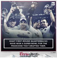 Beer, Facts, and Sports: Art  NS  UPE  SUPER  BOW  EIGHT FIRST ROUND QUARTERBACK S  HAVE WON A SUPER BOWL FOR THE  FRANCHISE THAT DRAFTED THEM  2016 COORS BREWING CO.. GOLDEN, CO  Coors LIGHT  COLD HARD FACTS  hr  GREAT BEER  GREAT RESPONSIBILI Only a handful of QBs taken in the first round have led the team that drafted them to a Super Bowl win NFLDraft
