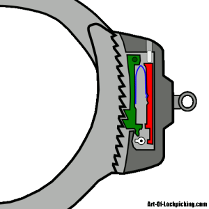 art-of-lockpicking:    A simple fact of life is that you never know what the future holds. You never know what insane circumstances you will one day find yourself in. Furthermore, what crazy and confounding skills could aid you in such a situation. Learning how to pick handcuffs is one of those crazy skills that one day save your life. Fantastic thing is, picking handcuffs is a fairly simple skill to attain.   Learn how to pick handcuffs : Art-Of-Lockpicking.cam art-of-lockpicking:    A simple fact of life is that you never know what the future holds. You never know what insane circumstances you will one day find yourself in. Furthermore, what crazy and confounding skills could aid you in such a situation. Learning how to pick handcuffs is one of those crazy skills that one day save your life. Fantastic thing is, picking handcuffs is a fairly simple skill to attain.   Learn how to pick handcuffs