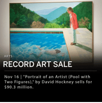"""""""Portrait of an Artist (Pool with Two Figures),"""" a 1972 painting by British artist David Hockney, sold for $90.3 million, the highest price for a piece by a living artist. That record was previously held by American artist Jeff Koons's """"Balloon Dog (Orange),"""" which sold for $58.4 million in 2013. The painting was sold by Christie's auction house in New York by a buyer who wished to remain anonymous. ___ """"I hope he's happy and pleased but he's an artist, he doesn't need us to tell him that he's great. He knows,"""" a Christie's chairman said of Hockney. ___ Photo: Christie's-""""Portrait of an Artist (Pool with Two Figures)"""" (1972) by David Hockney: ARTS  RECORD ART SALE  Nov 16 