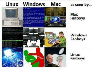 Quite Right 😆😆😆: as seen by...  Linux Windows Mac  Mac  Fanboys  Windows  Fanboys  Oce  Linux  Microsoft  Fanboys  vou Quite Right 😆😆😆