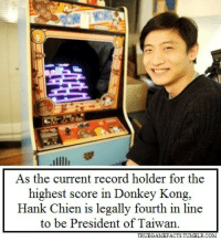 Donkey, Tumblr, and Blog: As the current record holder for the  highest score in Donkey Kong,  Hank Chien is legally fourth in line  to be President of Taiwan.  TRUEGANEFACTS TUNBLRCON crewnex: worldfamousprofessor:  the way this sentence is phrased makes it sound like the fact that he is the donkey kong high score record holder is what makes him eligible to be the president of taiwan   i'm gonna keep thinking about it that way