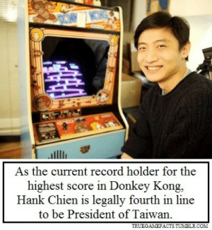Donkey, Target, and Tumblr: As the current record holder for the  highest score in Donkey Kong,  Hank Chien is legally fourth in line  to be President of Taiwan.  TRUEGANEFACTS TUNBLRCON crewnex: worldfamousprofessor:  the way this sentence is phrased makes it sound like the fact that he is the donkey kong high score record holder is what makes him eligible to be the president of taiwan   i'm gonna keep thinking about it that way