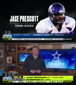 As the @dallascowboys go on the clock, NFL Commissioner Roger Goodell extends his condolences to the Prescott Family after the passing of Jace Prescott. https://t.co/Ch39nrIp8S: As the @dallascowboys go on the clock, NFL Commissioner Roger Goodell extends his condolences to the Prescott Family after the passing of Jace Prescott. https://t.co/Ch39nrIp8S