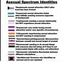 """(Got it from @queerability ) ~Happy SAGA mogai lgbt lgbtpluspride lgbtplus lgbtqia lgbtpride lgbtlove lgbtrespect lgbtacceptance lgbtcommunity lgbtaccount lgbtgender lgbtlives lgbtequality love equality support RESPECT lgbti lgbtqi: Asexual Spectrum identities  .Demisexual: sexual attraction ONLY after  """"Fray sexual: sexual attraction fades  after initially meeting som.on. (opposite  of demisexual)  *Cuplosexual: wanting a sexual relationship  but NOT .xperience sexual attraction  Oraysexual: very rarely having sexual  ttraction andor very specific circumstances  Llthosexual:  .xperiencing sexual attraction  but NOT want  it reciprocated  ting AutochoristexualA.gooexual: dlaconnection  between oneself and sexual target of arousal  laclosexual: nting to do sexual things  wal  with someone else but being ok H thoy're not  reciprocated (deals with action, not attraction)  Abrosexual oriontation flunctuates betweon  different orientations  """"Apothlsexual: 8omeone who identchfles ass  asexual and is sex repulsed (Got it from @queerability ) ~Happy SAGA mogai lgbt lgbtpluspride lgbtplus lgbtqia lgbtpride lgbtlove lgbtrespect lgbtacceptance lgbtcommunity lgbtaccount lgbtgender lgbtlives lgbtequality love equality support RESPECT lgbti lgbtqi"""