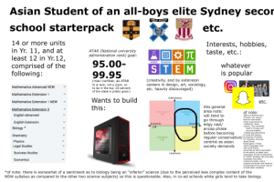 "Asian, Complex, and Girls: Asian Student of an all-boys elite Sydney secor  VIRILE AGITUR  LAUS[DEO|  school starterpack  etc.  VINCIT QUI SE VINCIT  14 or more units  Interests, hobbies,  taste, etc.  in Yr. 11, and at  least 12 in Yr.12,  comprised of the  following:  ATAR (National university  administration rank) goal:  95.00-  SCIENCE  TECHNOLOGY ENGINEERING MATHEMATICS  whatever  STEM  is popular  99.95  (creativity, and by extension  careers in design, art, sociology,  etc. heavily discouraged)  (max number, as ATAR  is a rank, not a mark,  to be in the top .05 percent  of the state is pretty good.)  SO  Mathematics Advanced NEW  Mathematics Extension 1  Authoritarian  Wants to build  etc  Mathematics Extension 1 NEW  this general  this:  Mathematics Extension 2  area note:  Authoritariea  Authoritarian  Left  of note:  Right  English Advanced  will tend to  ABCS (australian born  chinese, you yanks)  tend to commodify  what is perceived as  ""authentic"" asian  culture. This manifests  itself in things such  as consumption:  bubble tea,subscribing  to kpop and paying  thousands of dollars  go through  edgy nazi/  ancap phase  before becoming  regular conservative/  English Extension  Economic-  Left  Econohic  Righ  Biology  Chemistry  Libertarian  Libertarian  Left  for concerts, and also  other forms:  fetishisation of their  Right  Physics  centrist as asian  Legal Studies  society demands  native language (with  self-worth being  perceived as being equivalent  to the ability to speak said  language), forced incorporation  of ""asian"" phrases into everyday  language (inevitably  mispronounced), and a  warped worldview that tends to  misrepresent the actual nature  of east asian societies.  Business Studies  Libertarian  Economics  *of note: there is somewhat of a sentiment as to biology being an ""inferior"" science (due to the perceived less complex content of the  NSW syllabus as compared to the other two science subjects) so this is questionable. Also, in co-ed schools white girls tend to take biology.  >  > Asian all-boys secondary school student in sydney starterpack"