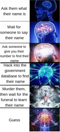 Guess, Government, and Murder: Ask them what  their name is  Wait for  someone to say  their name  Ask someone to  give you their  number to find their  name  Hack into the  government  database to find  their name  Murder them,  then wait for the  funeral to learn  their name  4壱罢  Guess When you dont know someones name