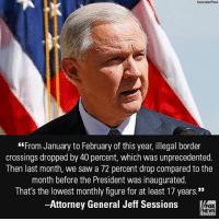 "Earlier this week in a speech, Attorney General Jeff Sessions declared: ""This is a new era; this is the Trump era."": Associated Pmss  ""From January to February of this year,  illegal border  crossings dropped by 40 percent, which was unprecedented.  Then last month, we saw a 72 percent drop compared to the  month before the President was inaugurated.  That's the lowest monthly figure for at least 17 years.""  Attorney General Jeff Sessions  FOX Earlier this week in a speech, Attorney General Jeff Sessions declared: ""This is a new era; this is the Trump era."""