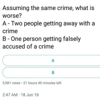 B, tbh honest , cuz niggas get jail time for 80 years and get a sorry after finding the dead guilty nigga: Assuming the same crime, what is  worse?  A - Two people getting away with a  crime  B - One person getting falsely  accused of a crime  5,981 votes 21 hours 40 minutes left  2:47 AM 18 Jun 18 B, tbh honest , cuz niggas get jail time for 80 years and get a sorry after finding the dead guilty nigga