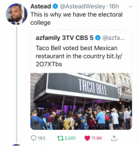 Azfamily Com: Astead ^ @AsteadWesley 16h  This is why we have the electoral  college  azfamily 3TV CBS 5 @azfa  Taco Bell voted best Mexican  restaurant in the country bit.ly/  207XTbs  193 ロ2,561  11.9K ,↑