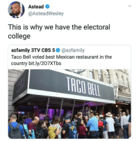 College, Taco Bell, and Cbs: Astead  @AsteadWesley  This is why we have the electoral  college  azfamily 3TV CBS 5@azfamily  Taco Bell voted best Mexican restaurant in the  country bit.ly/207XTbs Cant trust y'all.