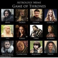 Game of Thrones, Meme, and Memes: ASTROLOGY MEME  GAME OF THRONES  ARIES  TAURUS  GEMINI  CANCER  VIRGO  LEO  LIBRA  SCORPIO  SAGITTARIUS  CAPRICORN  AQUARIUS  PISCES  Created by: Gwendolyn Wilkins 2012  http:/kiuslady deviantart com/