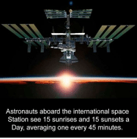 astronaut: Astronauts aboard the international space  Station see 15 sunrises and 15 sunsets a  Day, averaging one every 45 minutes.