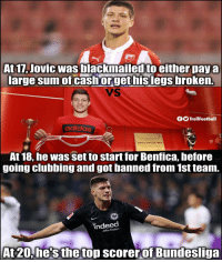 Luka Jovic 👏: At 17, Jovic was blackmailed to either paya  large sum of cashorget hislegs broken.  VS  OO TrollFootball  adidas  At 18, he was set to start for Benfica, before  going clubbing and got banned from 1st team.  indeed  Jobs finden  At 20.he'sthetop scorerof Bundesliga Luka Jovic 👏