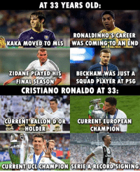 Cristiano Ronaldo, Memes, and Squad: AT 33 YEARS OLD:  RONALDINHO,SCAREER  KAKA MOVED TO MLS WAS COMING TO AN END  ZIDANE PLAYED HIS  FINAL SEASON  BECKHAM WAS JUST A  SQUAD FLAYER AT PSG  CRISTIANO RONALDO AT 33:  CURRENT BALLON D'OR  HOLDER  CURRENT EUROPEAN  CHAMPION  Jee  CURRENT UCL(CHAMPION SERİE ARECORDSIGNING Different Class 👏🔥