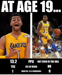 👀 (Via GrantGoldberg-Twitter) nbamemes nba: AT AGE 19  @NBAMEMES  AKERS  13.2  PPG NOTEVEN IN THE NBA  NO  YES  ICE IN VEINS  WINS VS. 73-9 WARRIORS  O 👀 (Via GrantGoldberg-Twitter) nbamemes nba