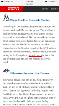 """All Star, Espn, and Tumblr: AT&T  1:30 PM  46%.  espn.com  LOG IN SCORES  MIAMIMiami Marlins: Giancarlo Stanton  Over the past two seasons, Stanton has averaged 46  homers and 119 RBIs per 162 games. The problem is  that he started just 35 post-All-Star games during  2015 and 2016 combined. He has missed an average  of 38 games per season during his six full big league  seasons. For the Marlins to become a surprise  contender and for Stanton to put up the MVP-caliber  season of which he certainly seems capable, he needs  to stay in the lineup from stem to stern in 2017, his  age-27 campaign. He and the Marlins deserve a  break  Milwaukee Brewers: Eric Thames  How can a player who has hit 124 home runs over  the past three seasons be a comeback candidate?  Well, he has hit all of those homers in Korea, that's  how. Thames last appeared in the big leagues with  Seattle in 2012. For his big league career, he has hit  .250/.296/.431 over 684 plate appearances. Some of  the power he flashed in Asia was there during  Thames' first big league stint, but the ability to make <p><a href=""""http://memehumor.tumblr.com/post/157071367753/after-what-happened-to-his-teammate-this-seems"""" class=""""tumblr_blog"""">memehumor</a>:</p>  <blockquote><p>After what happened to his teammate this seems like a poor choice of words ESPN.</p></blockquote>"""