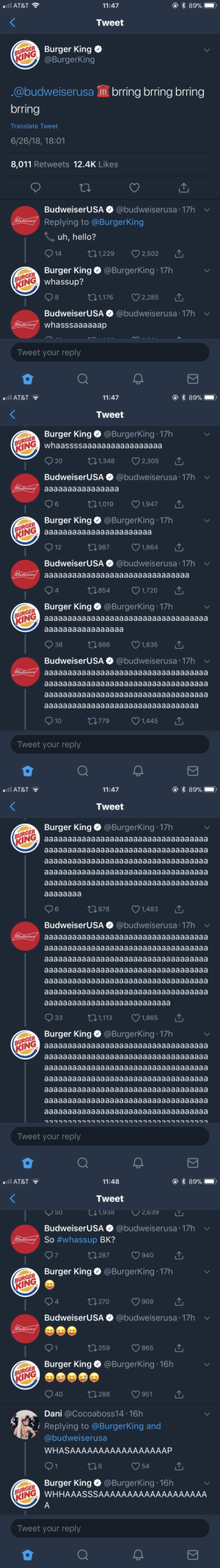 Burger King, Hello, and Tumblr: AT&T  11:47  Tweet  Burger King  @BurgerKing  IRGER  @budweiserusa ibrring brring brring  brring  Translate Tweet  6/26/18, 18:01  8,011 Retweets 12.4K Likes  BudweiserUSA @budweiserusa -17h  ying to @BurgerKing  uh, hello?  14  t01,229 2,502  Burger King @BurgerKing 17h  whassup?  URGER  8  t 1,176  2,285  BudweiserUSA @budweiserusa 17h  Budwhasssaaaaaap  Tweet your reply   11:47  Tweet  Burger King @BurgerKing 17h  AT&T  IRGER  whaassssaaaaaaaaaaaaaaaaa  20  01,348 2,305  BudweiserUSA @budweiserusa 17h  Buileiser aaaaaaaaaaaaaaaa  6  01,019  1,947  Burger King  @BurgerKing 17h  RGER  987 1,864  BudweiserUSA @budweiserusa 17h  4  854  1,720  Burger King @BurgerKing 17h  URGER  38  ロ886  1,835  BudweiserUSA Ф @budweiseru sa-17h  Buileiser aaaaaaaaaaaaaaaaaaaaaaaaaaaaaaaaaaa  0779 1,445  Tweet your reply   all  AT&T  11:47  Tweet  Burger King @BurgerKing 17h  BURGER  KING  6  0878 1,483  BudweiserUSA @budweiserusa 17h  Bulreieraaaaaaaaaaaaaaaaaaaaaaaaaaaaaaaaaaa  01,113 1,865  Burger King @BurgerKing 17h  BURGER  KING  Tweet your reply   AT&T  11:48  Tweet  50  L1,938 2,639  BudweiserUSA Ф @budweiseru sa-17h  So #whassup BK?  287  940  Burger King @BurgerKing 17h  RGER  4  t 270  909  BudweiserUSA Ф @budweiseru sa , 17h  iweuse  1259 865  Burger King @BurgerKing 16h  RGER  40  ,288  951  Dani @Cocoaboss14 16h  、. Replying to @Burgerking and  @budweiserusa  WHASAAAAAAAAAAAAAAAAAP  6  54  Burger King @BurgerKing 16h  URGER  Tweet your reply max-out-of-ten: catchymemes:  What a riveting conversation between the king and his drink of choice   This is what marketing has devolved into and it's incredible how effective it is.