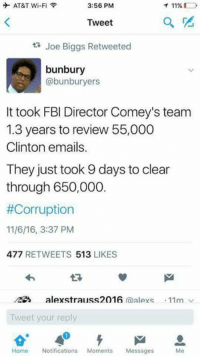 Fbi, Memes, and At&t: AT&T Wi-Fi  T 11%  3:56 PM  Tweet  ta Joe Biggs Retweeted  bunbury  abunburyers  It took FBI Director Comey's team  1.3 years to review 55,000  Clinton emails.  They just took 9 days to clear  through 650,000  #Corruption  11/6/16, 3:37 PM  477  RETWEETS  513  LIKES  alexstrauss 2016  (a  alleys 11m  Tweet your reply  Me  Home  Notifications  Moments Messages ???