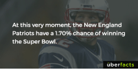Update: The New England Patriots now have a .20% chance of winning the Super Bowl.: At this very moment, the New England  Patriots have a 1.7o% chance of winning  the Super Bowl.  uber  facts Update: The New England Patriots now have a .20% chance of winning the Super Bowl.