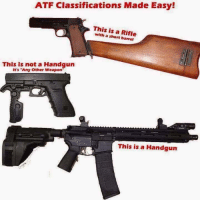 """atf: ATF Classifications Made Easy!  This is a with  a short barrel  This is not a Handgun  It's """"Any other weapon  This is a Handgun"""