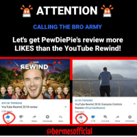 X22Report: ATTENTION a  CALLING THE BRO ARMY  Let's get PewDiePie's review more  LIKES than the YouTube Rewind!  VouTube  #39 ON TRENDING  YouTube Rewind 2018 review  9.5M views  #2 ON TRENDING  YouTube Rewind 2018: Everyone Controls  Rewind   #YouTubeRewind  67M views  ha Dowload Save  1 M  17K  7M  5.1M  Live chat  Share  Download  obermesofficial