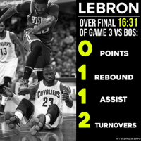 Memes, Game, and Lebron: AUERS  VALI  LEBRON  OVER FINAL  16:31  OF GAME 3 VS BOS:  POINTS  REBOUND  ASSIST  TURNOVERS  HT @ESPNSTATSINFO Noooooot what you'd expect from The King.