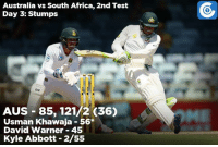Africa, Memes, and Run: Australia vs South Africa, 2nd Test  Day 3: Stumps  AUS 85, 121/2 (36)  Usman Khawaja 56  David Warner 45  Kyle Abbott 2/55 Australia still trail by 120 runs at stumps on Day-3 with 8 wickets remaining in the 2nd innings.