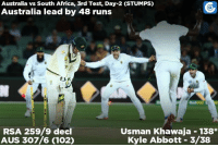 Usman Khawaja's unbeaten 138 keeps Australia on top at stumps on Day-2.: Australia vs South Africa, 3rd Test, Day-2 CSTUMPS)  Australia lead by 48 runs  RSA 259/9 decl  Usman Khawaja 138  AUS 307/6 (102)  Kyle Abbott 3/38 Usman Khawaja's unbeaten 138 keeps Australia on top at stumps on Day-2.