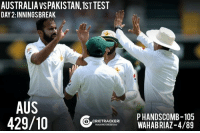 Memes, 🤖, and Wicket: AUSTRALIA VSPAKISTAN,1STTEST  DAY 2:INNINGSBREAK  AUS  P HANDSCOMB-105  CRIC TRACKER  429/10  WAHABRIAZ-4/89  TRACKING CRICKET24a Amir & Riaz end up with 4 wickets as Australia posted a big total of 429.