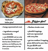"Normal Italian: ""Authentic  italian pizza""  Pizza Hut  . lumpy asymmetrical crust  . flawless circular crust  ingredients arranged  inconsistently  plentiful toppings,  each one represented  costs $100000 and can onlywith every bite  be found using an ancient map  that has been divided into 4  portions, one held by you, the  others possessed by your top  3 nemeses  .get two medium 2-topping  pizzas delivered to your door  for just $5.99 each  when you order online Normal Italian"