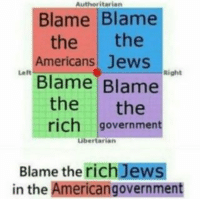 Memes, 🤖, and Blame: Authoritarian  Blame Blame  the  the  Americans Jews  Right  Left  Blame Blame  the  the  rich governmen  Ubertarian  Blame the rich UewS  in the Americangovernment ~ Cody