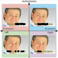 "<p>Late to the action but definitely pays out via /r/MemeEconomy <a href=""https://ift.tt/2qtNg8L"">https://ift.tt/2qtNg8L</a></p>: Authoritarian  Free  Economic-  Economic  Left  Right  Benl Estate <p>Late to the action but definitely pays out via /r/MemeEconomy <a href=""https://ift.tt/2qtNg8L"">https://ift.tt/2qtNg8L</a></p>"