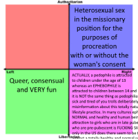 Heterosexual intercourse in the missionary position