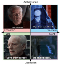 Authoritarian  I am the Senate  Wipe them out. All of them.  Economic  Economic-  Left  Right  I love democracy will make it legal.  Libertarian