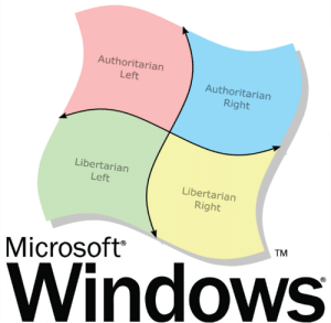 guys these new compass colors look familiar 🤔: Authoritarian  Left  Authoritarian  Right  Libertarian  Left  Libertarian  Right  TM  Microsoft  (R)  Windows guys these new compass colors look familiar 🤔