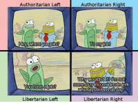amazing how perfect this is.: Authoritarian Left  Hey where ya goint  Libertarian Left  Authoritarian Right  Tony  job  TWhoilaySin bed all day  Libertarian Right amazing how perfect this is.