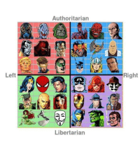 <p>Civil War Tony was a lot less libertarian and more centrist to authoritarian left. I guess it's fair to call Dianna libertarian left but she basically grew up in a commune where everyone shared her values.</p>: Authoritarian  Left  Right  Libertarian <p>Civil War Tony was a lot less libertarian and more centrist to authoritarian left. I guess it's fair to call Dianna libertarian left but she basically grew up in a commune where everyone shared her values.</p>