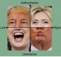 This is the worst thing I've seen today. Enjoy.: Authoritarian  Left  Right  Libertarian This is the worst thing I've seen today. Enjoy.