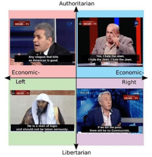 Logic, Taken, and American: Authoritarian  MEMRITV  MEMRI TV  Yes, I hate the Jews.  Ihate the Jews. I hate the Jews.  Any weapon that kills  an American is good.  Economic-  Left  Economic-  Right  MEMRTV  MEMRIT  He is a man of logic  and should not be taken seriously.  if we kill the poor,  there will be no Communists.  Libertarian