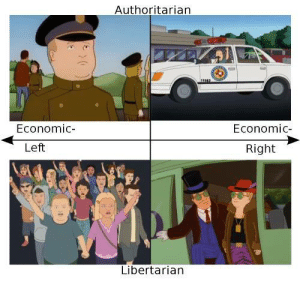 Bottom left is the best btw: Authoritarian  (O  Economic-  Economic-  Left  Right  Libertarian Bottom left is the best btw