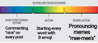 """Dank, Meme, and Memes: AUTISM SPECTRUM DISORDER  HIGH-FUNCTIONING  AUTISM  SEVERE AUTISM  AUTISM  Commenting  nice"""" on  every post  Pronouncing  memes  Starting every  word with  B emoji""""mee-mees"""" <p>It's not what we want to hear…. It's what we need to hear. via /r/dank_meme <a href=""""https://ift.tt/2KS9w8K"""">https://ift.tt/2KS9w8K</a></p>"""