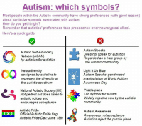 Community, Target, and Tumblr: Autism: which symbols?  Most people within the Autistic community have strong preferences (with good reason)  about particular symbols associated with autism.  How do you get it right?  Remember that autistics' preferences take precedence over neurotypical allies'.  Here's a quick guide:  Autism Speaks  Does not speak for autistics  Autistic Self-Advocacy  Network (ASAN)  by autistics for autistics  Regarded as a hate group by  the autistic community  CO  Neurodiversity  designed by autistics to  represent the diversity of  the autistic spectrum  Light It Up Blue  Autism Speaks'genderised  manipulation of World Autism  Awareness Day  National Autistic Society (UK)  Not perfect but does listen to  autistic voices and  encourages acceptance  Puzzle piece  Old symbol for autism  Widely rejected now by the autistic  community  Autistic Pride  Official Autistic Pride flag  Autistic Pride Day: June 18th  Autism Awareness  Awareness not acceptance  Autistics reject the puzzle piece  CO contemporarysnowflake: For the allies (and autistic people) who need it 💙