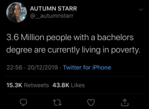 It's a sad state of affairs: AUTUMN STARR  @_autumnstarr  3.6 Million people with a bachelors  degree are currently living in poverty.  22:56 · 20/12/2019 · Twitter for iPhone  15.3K Retweets 43.8K Likes It's a sad state of affairs
