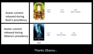 Obama, Avatar, and Imdb: AVATAR  THENST AIKN  100%  9.2/10  9/10  IMDB  TV.com  Rotten Tomatoes  Avatar content  released during  Bush's presidency  2005 2008  Avatar content  released during  4.1/10  5%  20%  IMDB  Metacritic  Rotten Tomatoes  THE AST  AIRBENDER  Obama's presidency  IN 3D  JULY 2  2010  Thanks Obama... Thanks Obama...